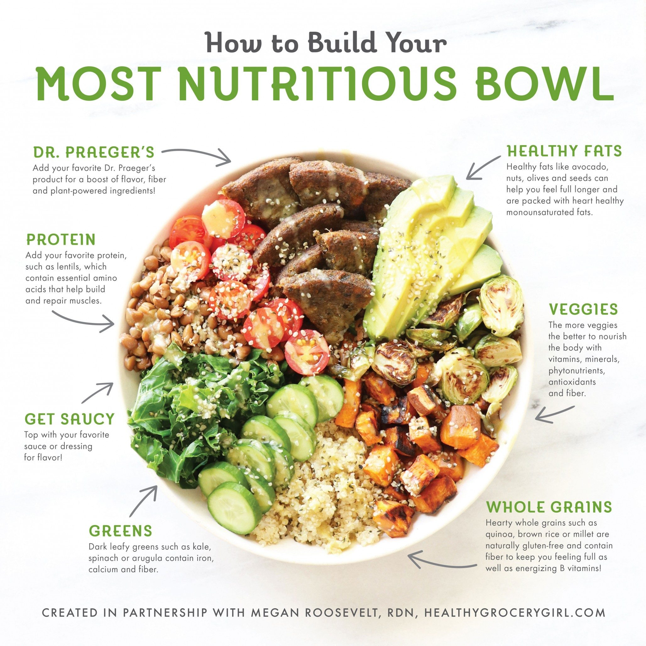 How to Build Your Bowl Boss Graphic from Dr. Praeger's
