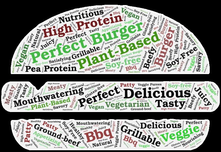 Dr. Praeger's Food Service Perfect Burger Word Cloud